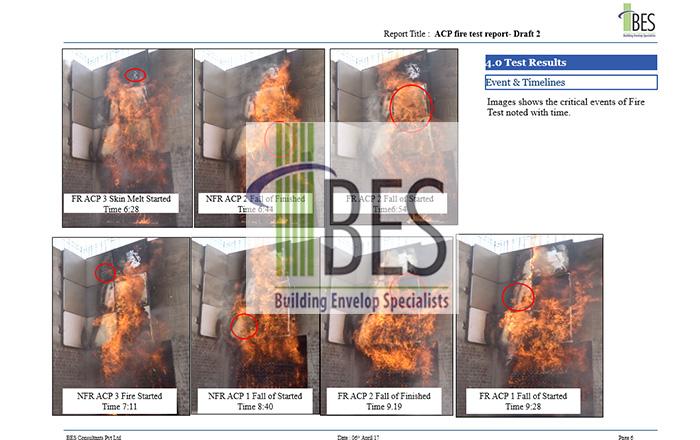 Cladding-Fire-Risk
