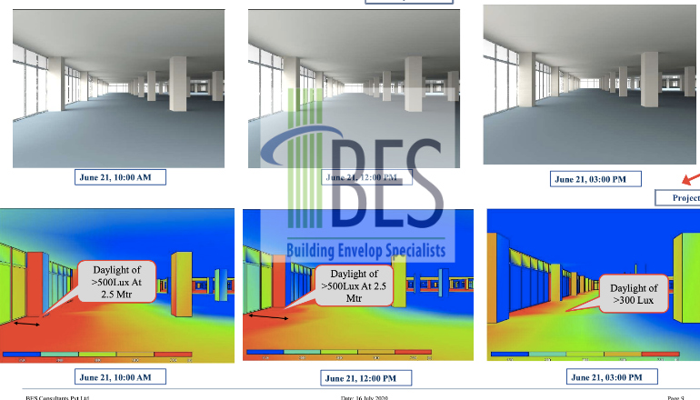 building simulations